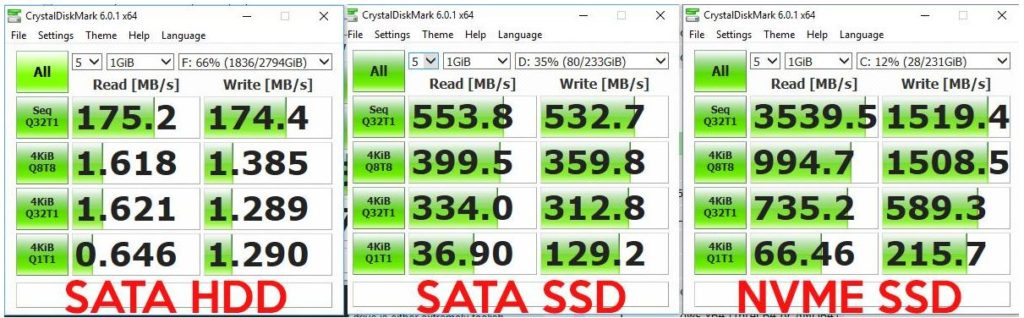 comparativa hdd ssd nvme