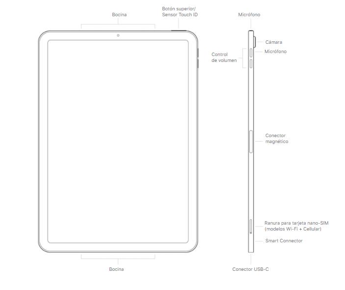 Diseño ipad air
